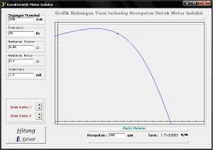 Simulasi Karakteristik Motor Induksi
