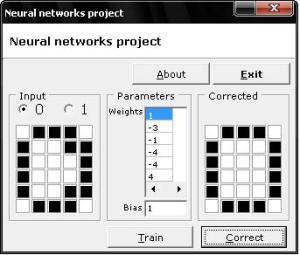 Neural Network Delphi