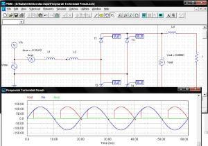 Simulasi Rangkaian Elektronika Daya dengan PSIM